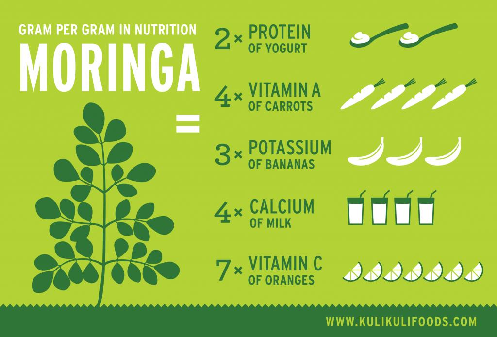 Moringa Powder in Pakistan, Immune system, Natural product, Boost immune system, Herbs